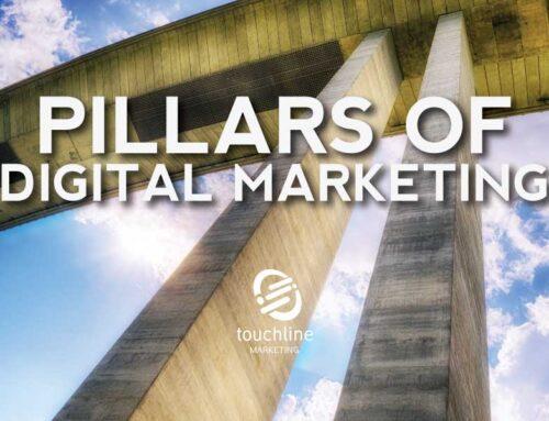 The Basic Digital Marketing Plan & Basic Digital Marketing Program