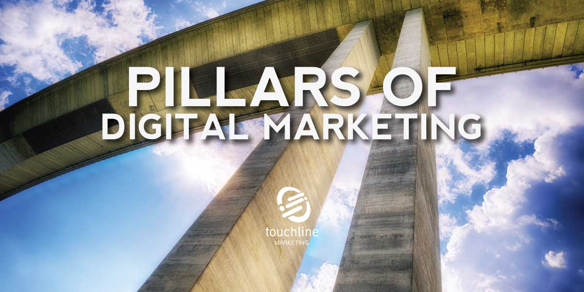 Digital Marketing Pillars - Digital Marketing Plan - Digital Marketing Program