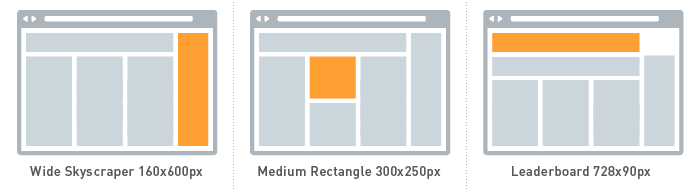 standard banner ad sizes